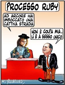 PROCESSO RUBY .